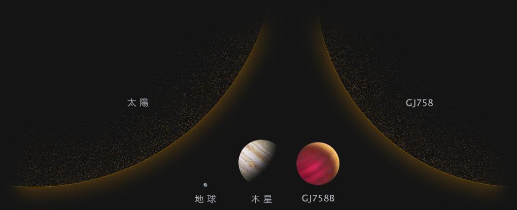 系外惑星探査の意義