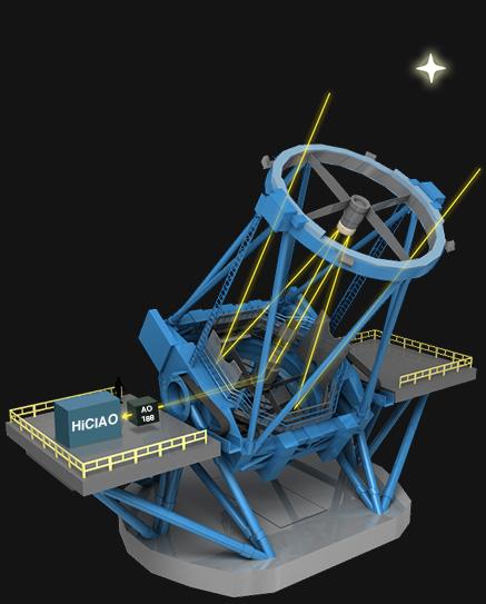 図1:補償光学(AO188)とHiCIAOが置いてある位置と、星の光が入って来る光路図