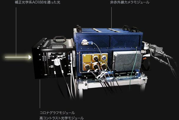図3:すばる望遠鏡に搭載されたHiCIAO